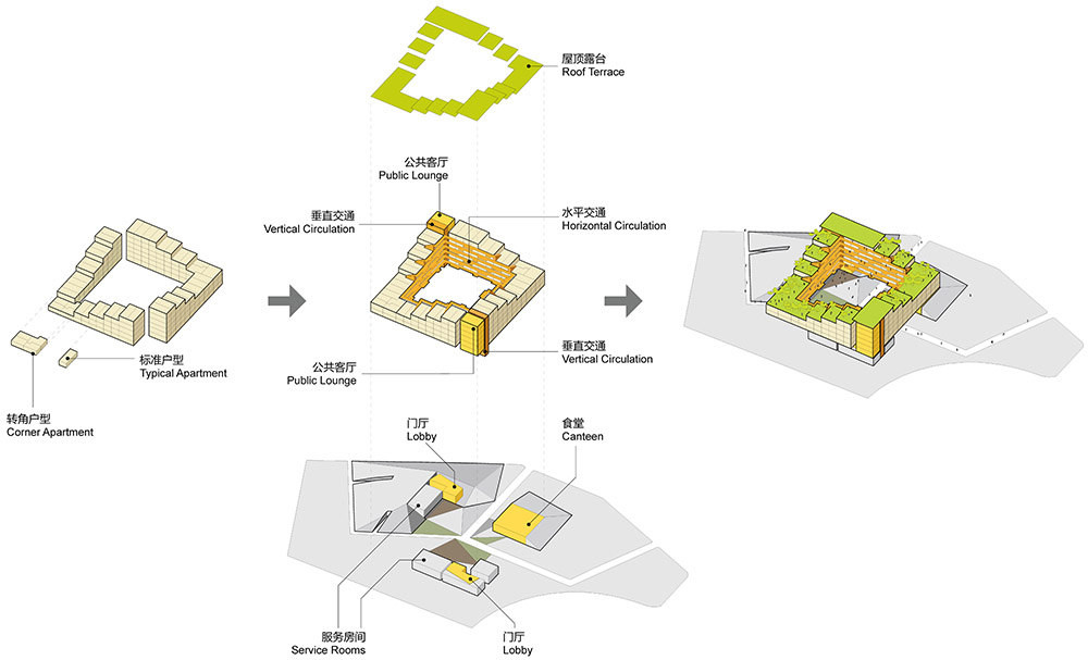 Stepped Courtyards / OPEN第3张图片