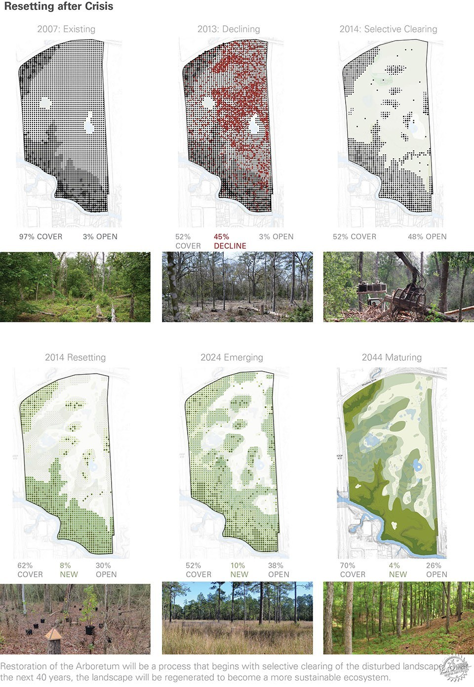 Devastation to Resilience: The Houston Arboretum & Nature Center第7张图片