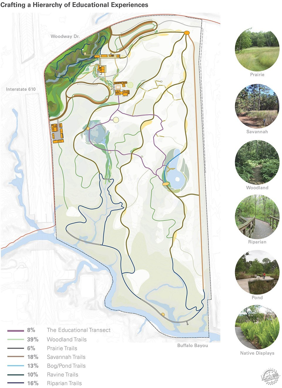 Devastation to Resilience: The Houston Arboretum & Nature Center第12张图片