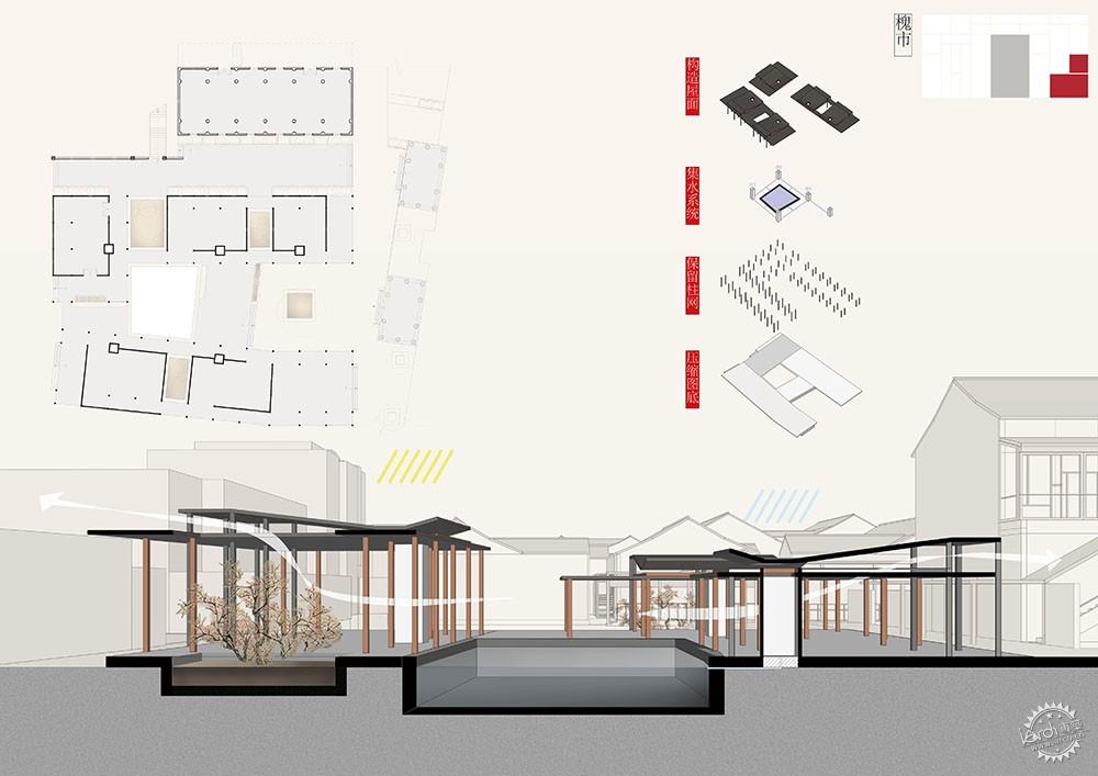 全国六校建筑学专业联合毕业设计作品,快搬小板凳来围观!