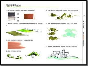 三川手绘系列讲座